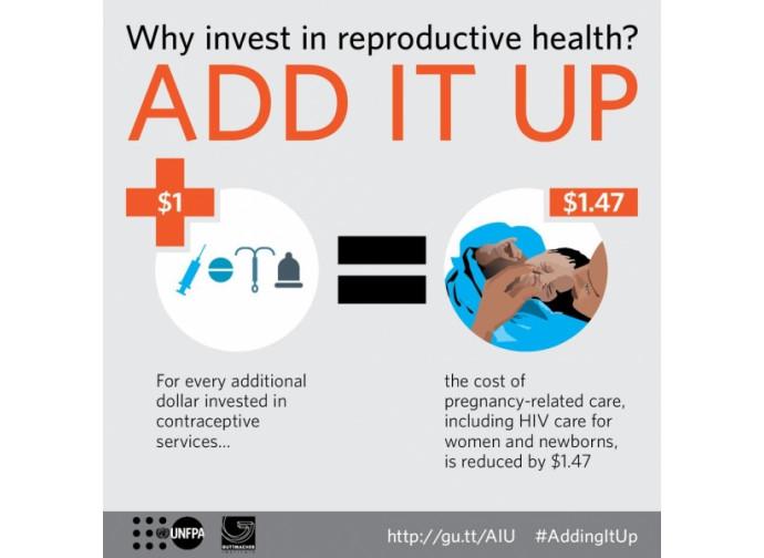 Contraccezione, rapporto Guttmacher Institute e Unfpa