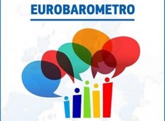 Europei e sovranisti, ecco il profilo dei cittadini Ue