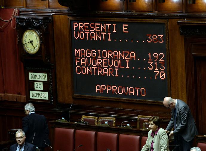 L'approvazione definitiva alla Camera della manovra