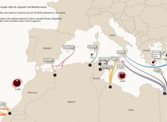 Le principali rotte del Mediterraneo