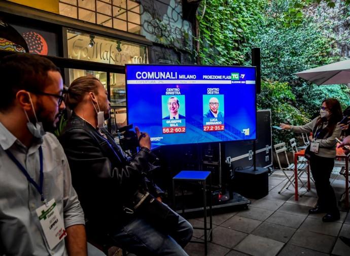 Exit polls a Milano