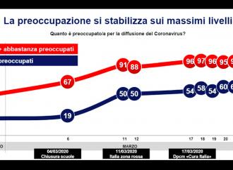 L'Italia si scopre diversa, ma occhio a non tornare come prima