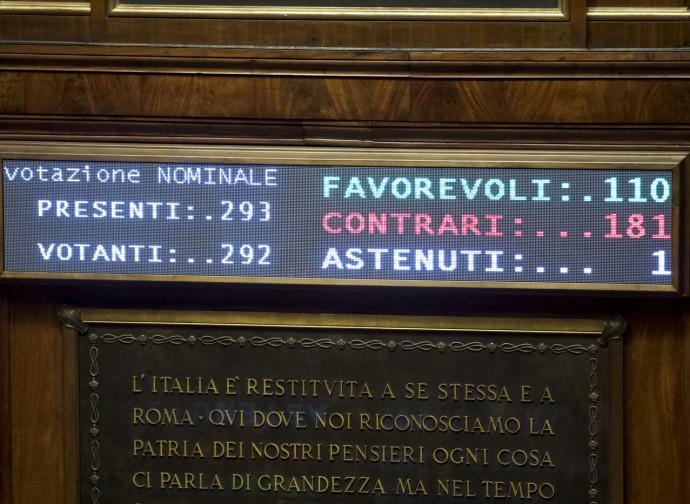 Il voto sulla mozione del M5S (bocciata)